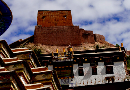 Fact of Tibet Tour